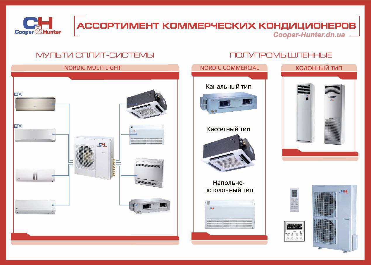 Cooper&Hunter Украина - купить коммерческий кондиционер для предпритяий